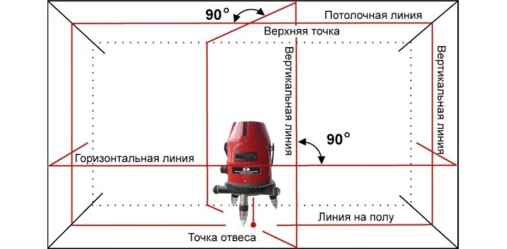 Купить лазерный нивелир Мелитополь